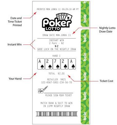 Poker winning numbers